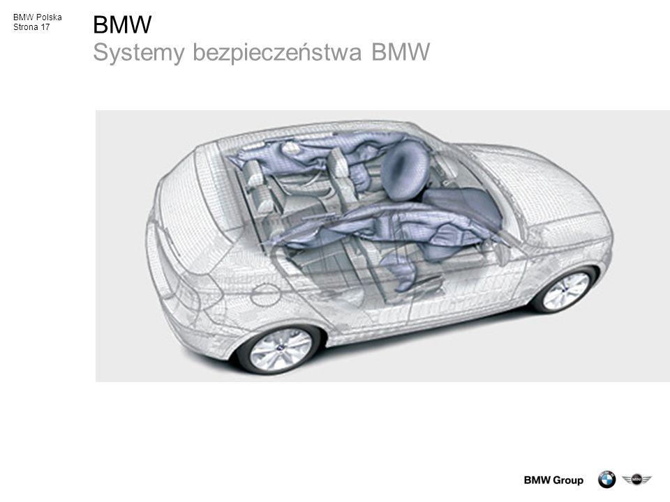 BMW Polska Strona 17 BMW Systemy bezpieczeństwa BMW