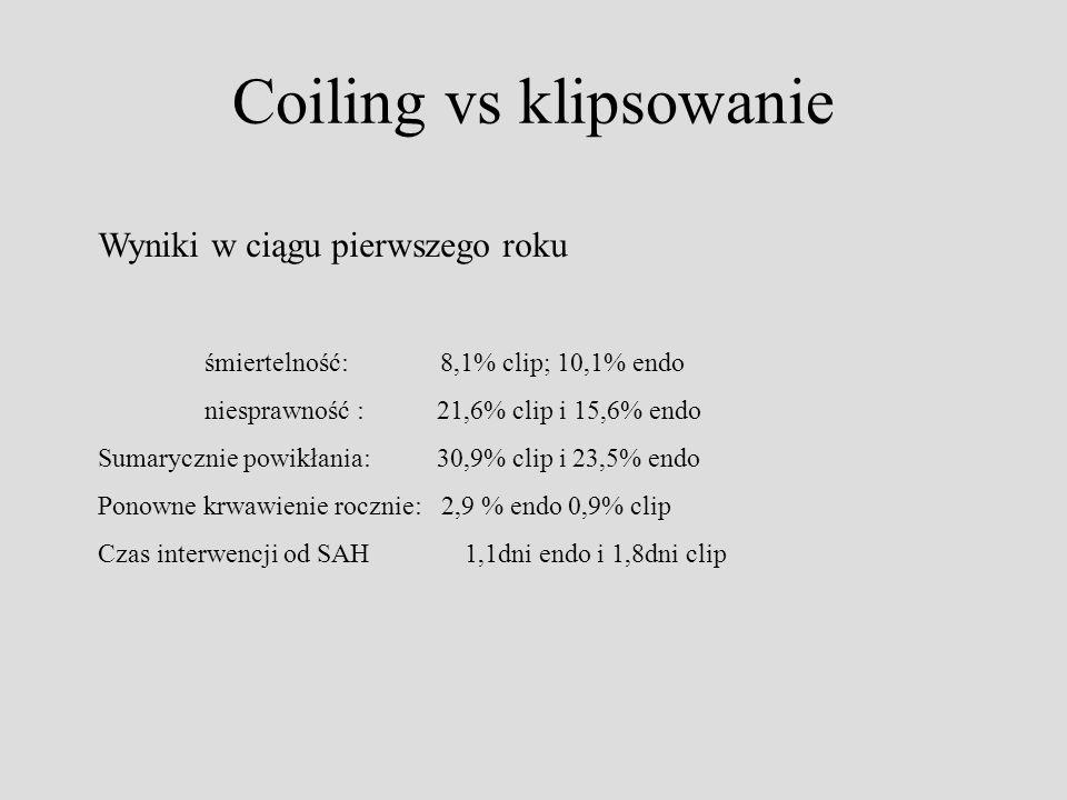 Coiling vs klipsowanie Wyniki w ciągu pierwszego roku śmiertelność: 8,1% clip; 10,1% endo niesprawność : 21,6% clip i 15,6% endo Sumarycznie powikłani