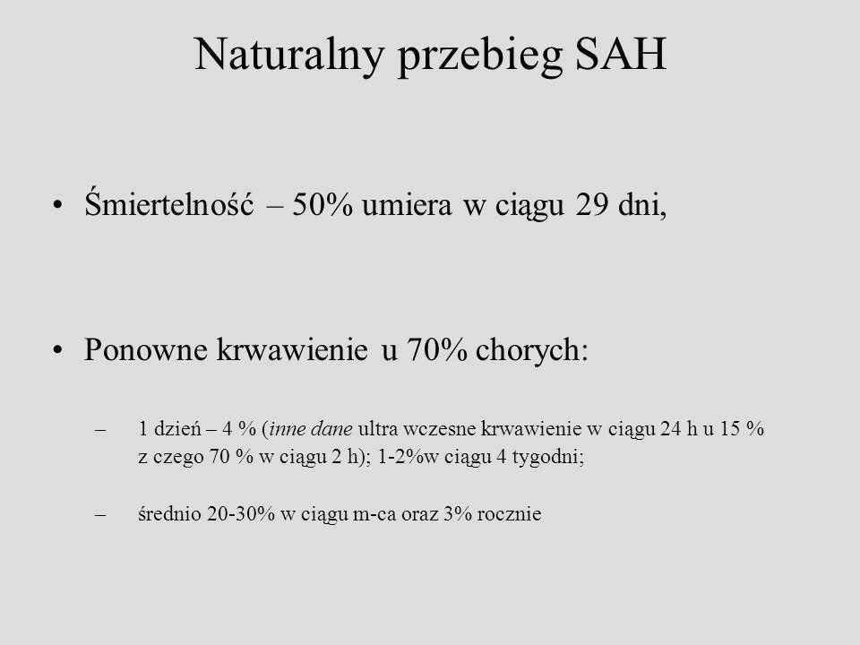 Naturalny przebieg SAH Śmiertelność – 50% umiera w ciągu 29 dni, Ponowne krwawienie u 70% chorych: –1 dzień – 4 % (inne dane ultra wczesne krwawienie