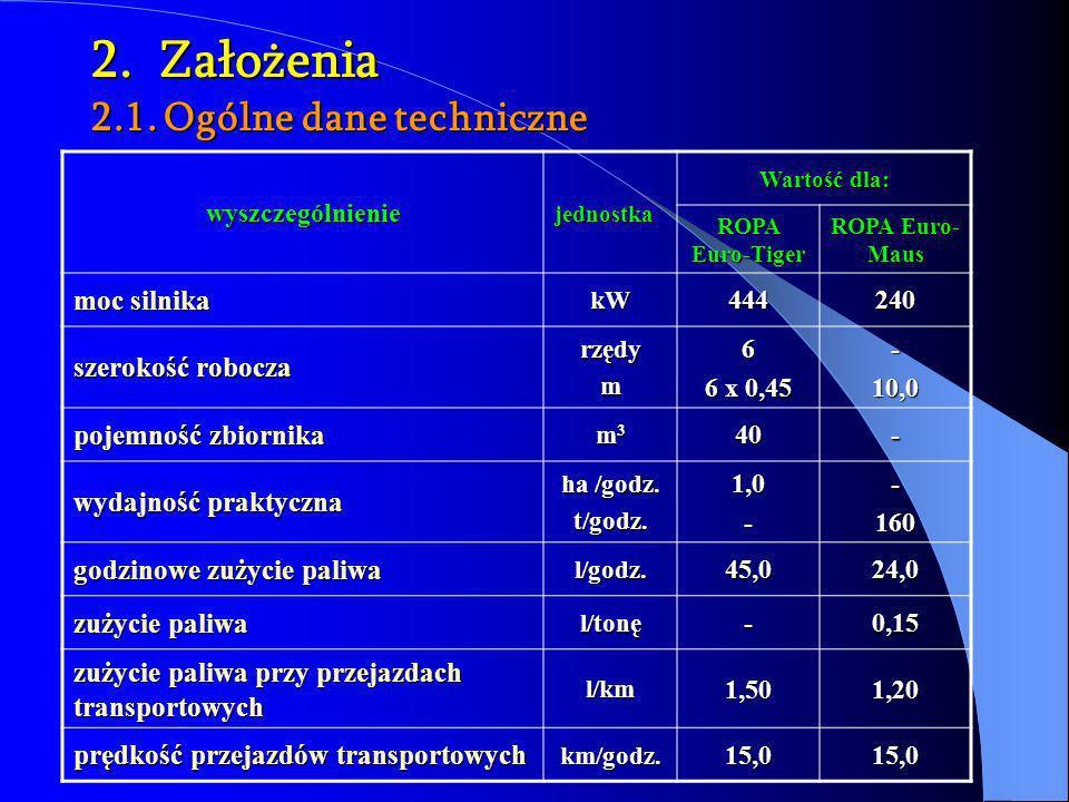 2. Założenia 2.1. Ogólne dane techniczne wyszczególnieniejednostka Wartość dla: ROPA Euro-Tiger ROPA Euro- Maus moc silnika kW444240 szerokość robocza