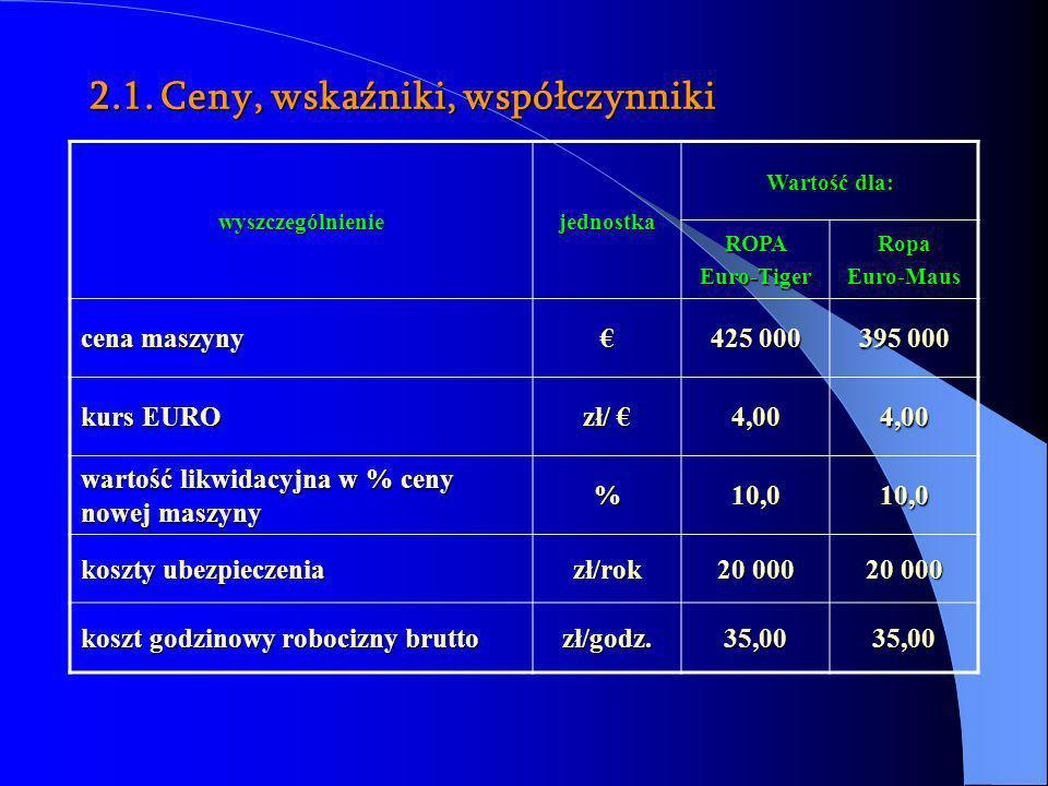2.1. Ceny, wskaźniki, współczynniki wyszczególnieniejednostka Wartość dla: ROPAEuro-TigerRopaEuro-Maus cena maszyny 425 000 395 000 kurs EURO zł/ zł/