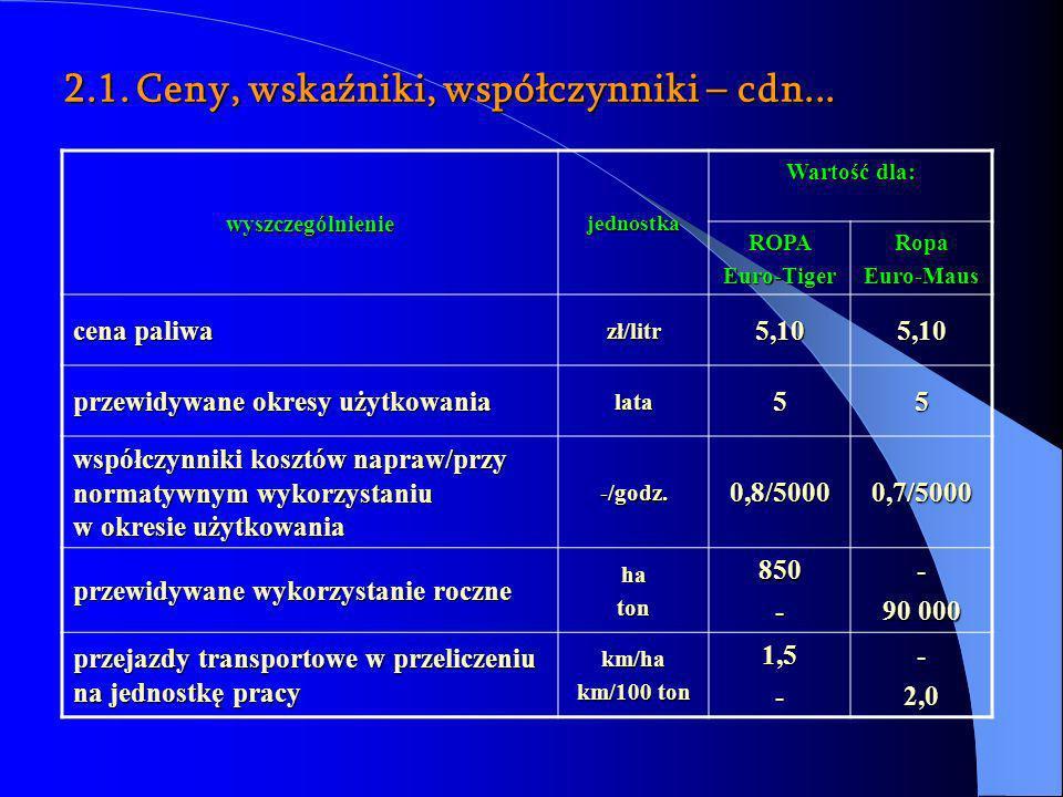 2.1. Ceny, wskaźniki, współczynniki – cdn... wyszczególnieniejednostka Wartość dla: ROPAEuro-TigerRopaEuro-Maus cena paliwa zł/litr5,105,10 przewidywa