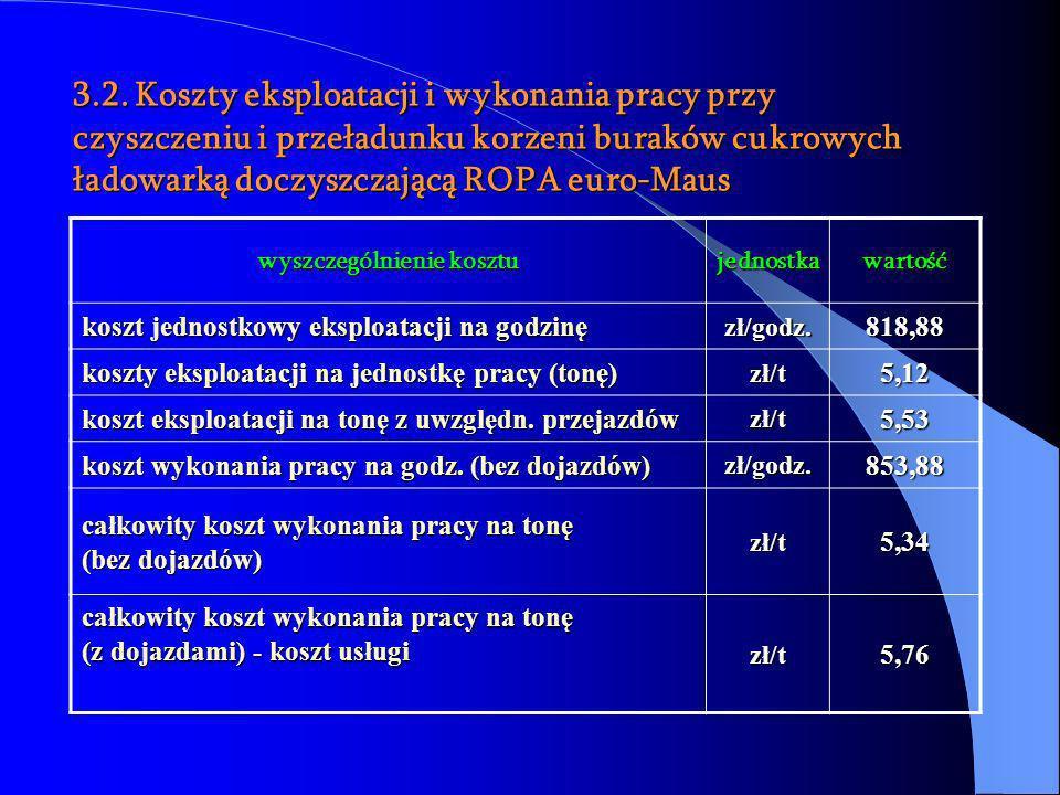 3.2. Koszty eksploatacji i wykonania pracy przy czyszczeniu i przeładunku korzeni buraków cukrowych ładowarką doczyszczającą ROPA euro-Maus wyszczegól