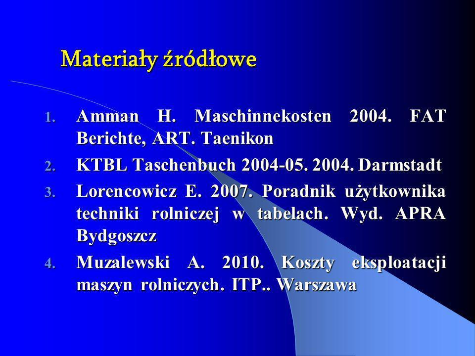 Materiały źródłowe 1. Amman H. Maschinnekosten 2004. FAT Berichte, ART. Taenikon 2. KTBL Taschenbuch 2004-05. 2004. Darmstadt 3. Lorencowicz E. 2007.