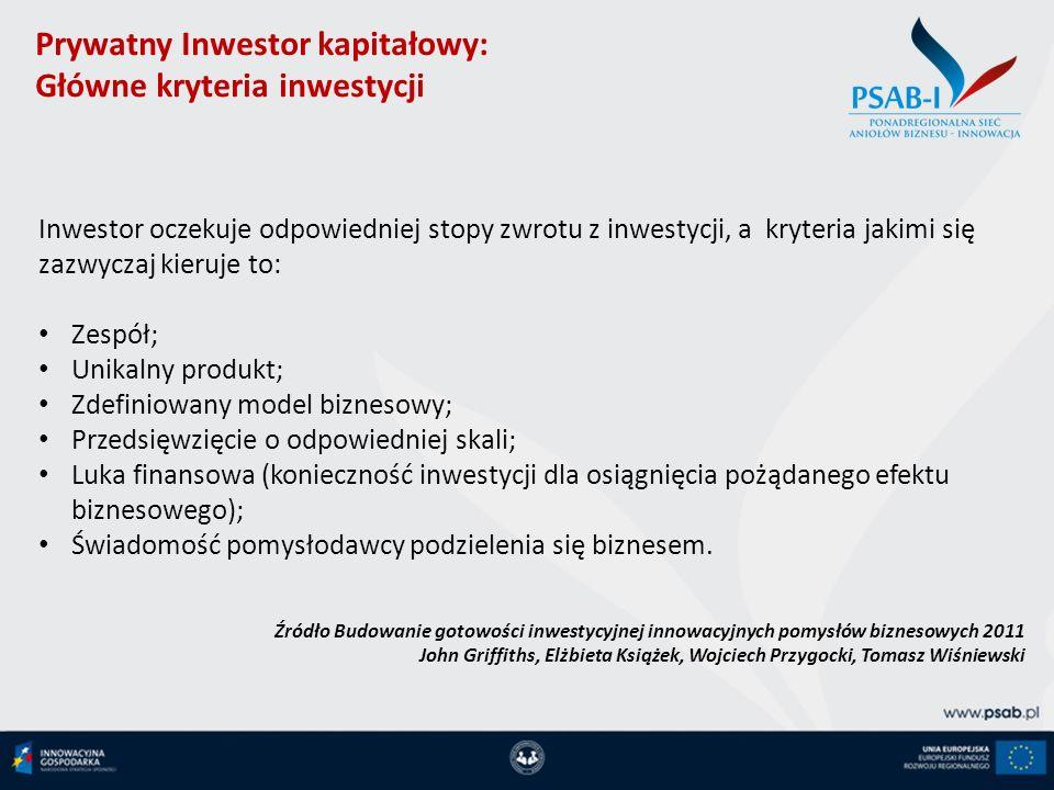 Prywatny Inwestor kapitałowy: Główne kryteria inwestycji Inwestor oczekuje odpowiedniej stopy zwrotu z inwestycji, a kryteria jakimi się zazwyczaj kie