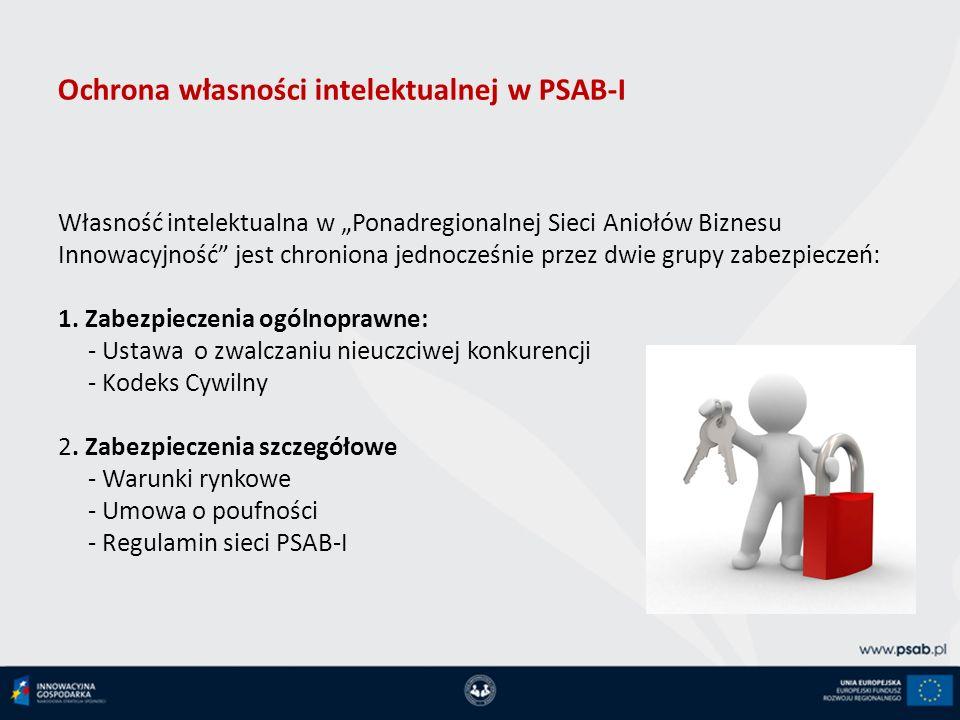Ochrona własności intelektualnej w PSAB-I Własność intelektualna w Ponadregionalnej Sieci Aniołów Biznesu Innowacyjność jest chroniona jednocześnie pr