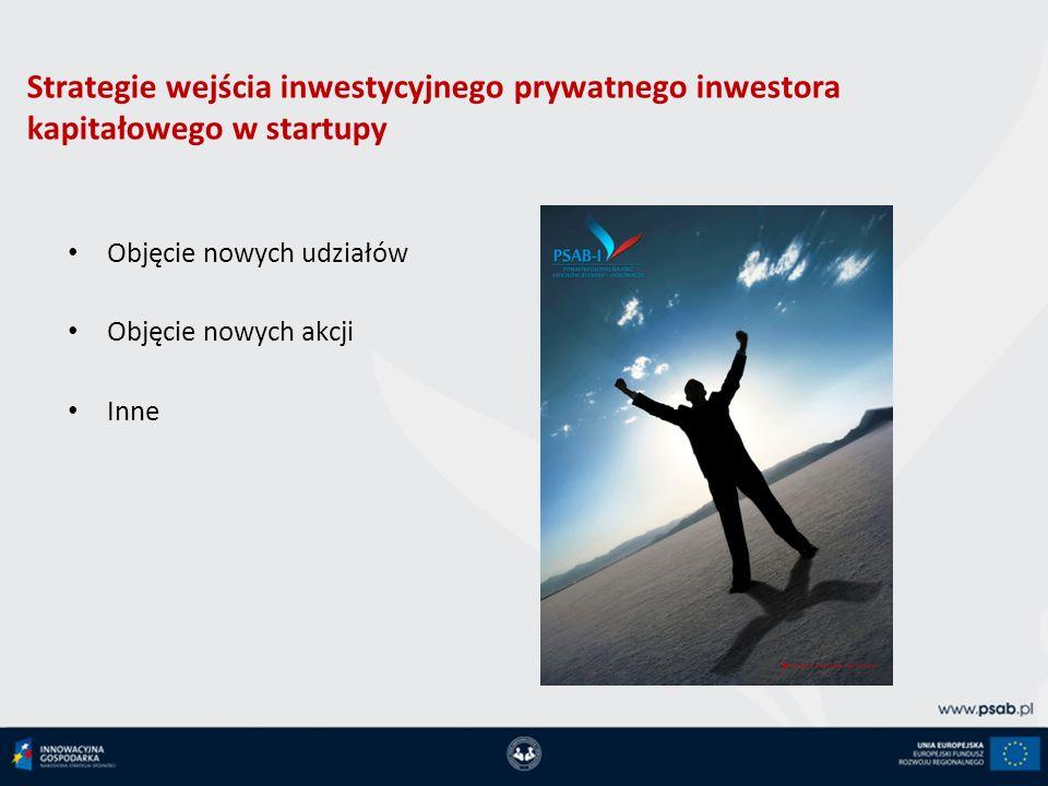 Strategie wejścia inwestycyjnego prywatnego inwestora kapitałowego w startupy Objęcie nowych udziałów Objęcie nowych akcji Inne