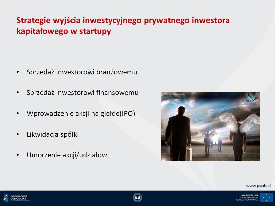 Strategie wyjścia inwestycyjnego prywatnego inwestora kapitałowego w startupy Sprzedaż inwestorowi branżowemu Sprzedaż inwestorowi finansowemu Wprowad