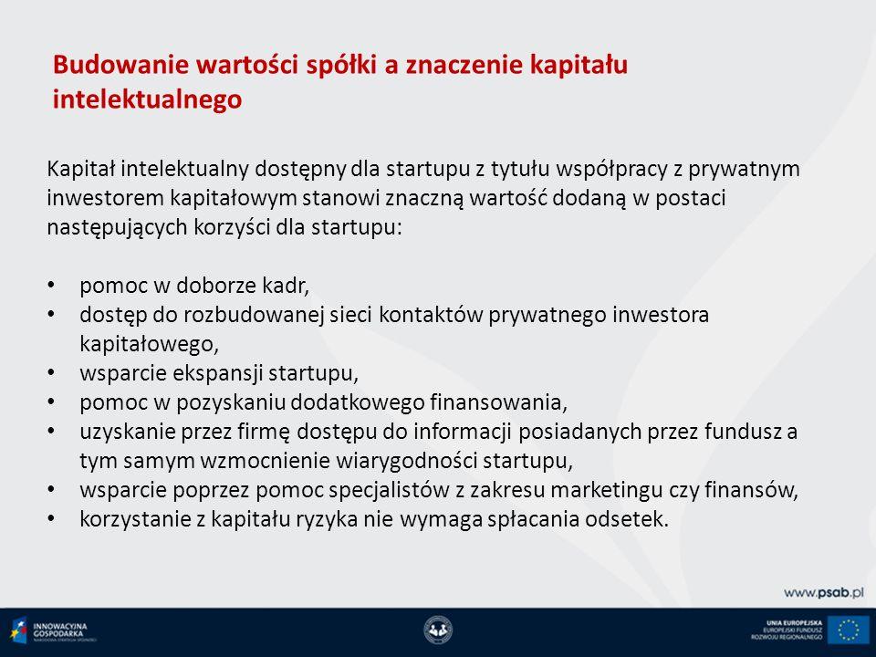 Budowanie wartości spółki a znaczenie kapitału intelektualnego Kapitał intelektualny dostępny dla startupu z tytułu współpracy z prywatnym inwestorem