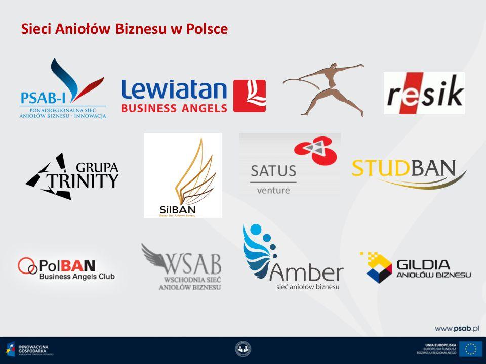 Stowarzyszenie Sieci Aniołów Biznesu ABAN oraz Polskie Stowarzyszenie Inwestorów Kapitałowych PSIK są niejako gwarantami jakości usług oferowanych przez zrzeszone instytucje, a także ich rzetelności i uczciwości.