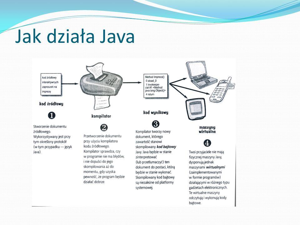 Jak działa Java
