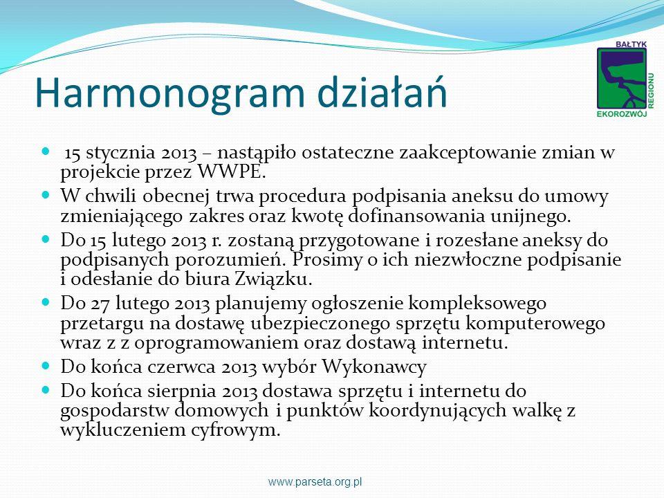 Harmonogram działań 15 stycznia 2013 – nastąpiło ostateczne zaakceptowanie zmian w projekcie przez WWPE.