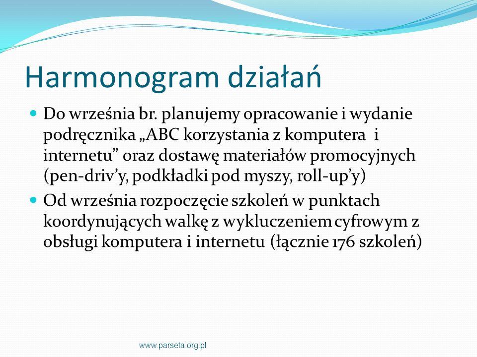 Harmonogram działań Do września br.