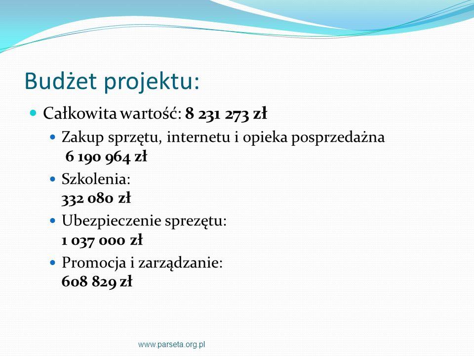 Budżet projektu: Całkowita wartość: 8 231 273 zł Zakup sprzętu, internetu i opieka posprzedażna 6 190 964 zł Szkolenia: 332 080 zł Ubezpieczenie sprezętu: 1 037 000 zł Promocja i zarządzanie: 608 829 zł www.parseta.org.pl