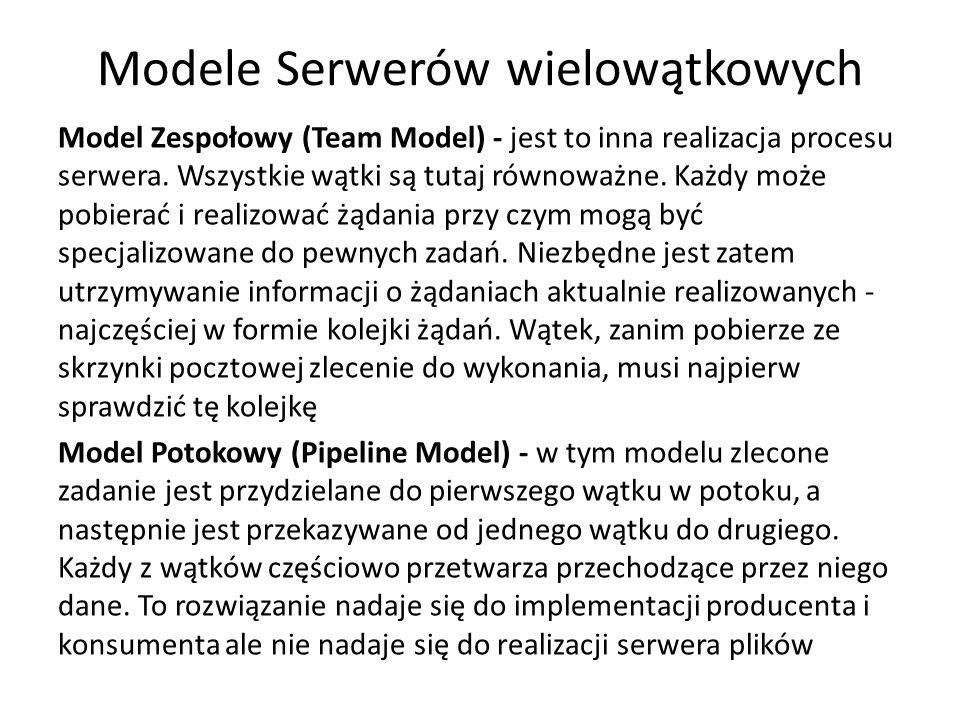 Modele Serwerów wielowątkowych Model Zespołowy (Team Model) - jest to inna realizacja procesu serwera.