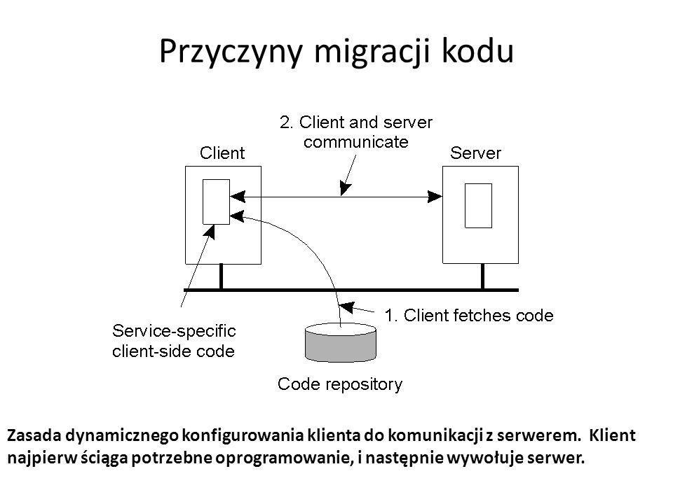 Przyczyny migracji kodu Zasada dynamicznego konfigurowania klienta do komunikacji z serwerem.