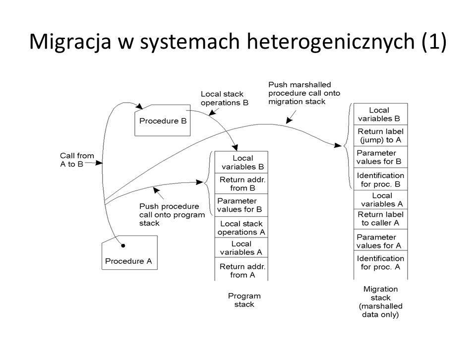 Migracja w systemach heterogenicznych (1)