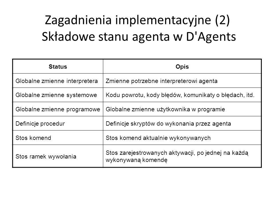 Zagadnienia implementacyjne (2) Składowe stanu agenta w D Agents StatusOpis Globalne zmienne interpreteraZmienne potrzebne interpreterowi agenta Globalne zmienne systemoweKodu powrotu, kody błędów, komunikaty o błędach, itd.