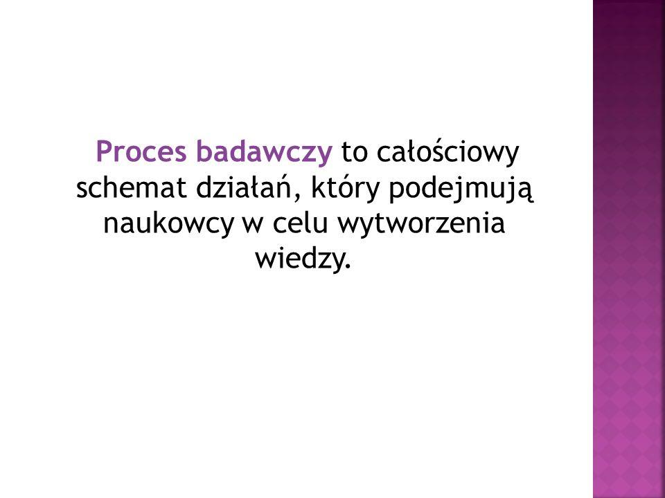 Proces badawczy to całościowy schemat działań, który podejmują naukowcy w celu wytworzenia wiedzy.