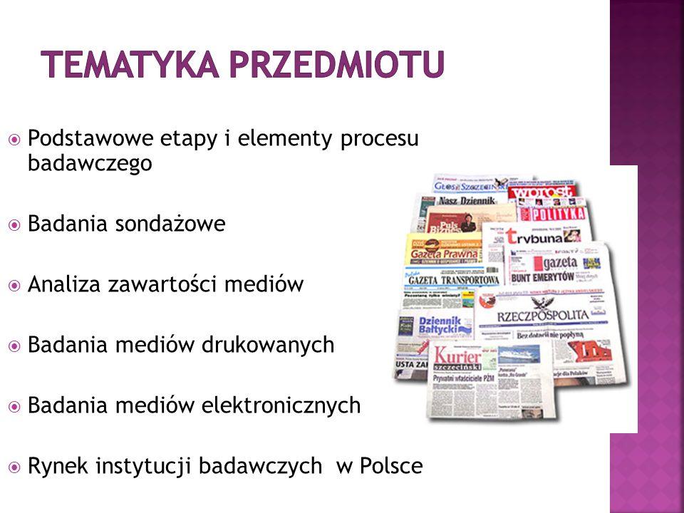 Podstawowe etapy i elementy procesu badawczego Badania sondażowe Analiza zawartości mediów Badania mediów drukowanych Badania mediów elektronicznych R