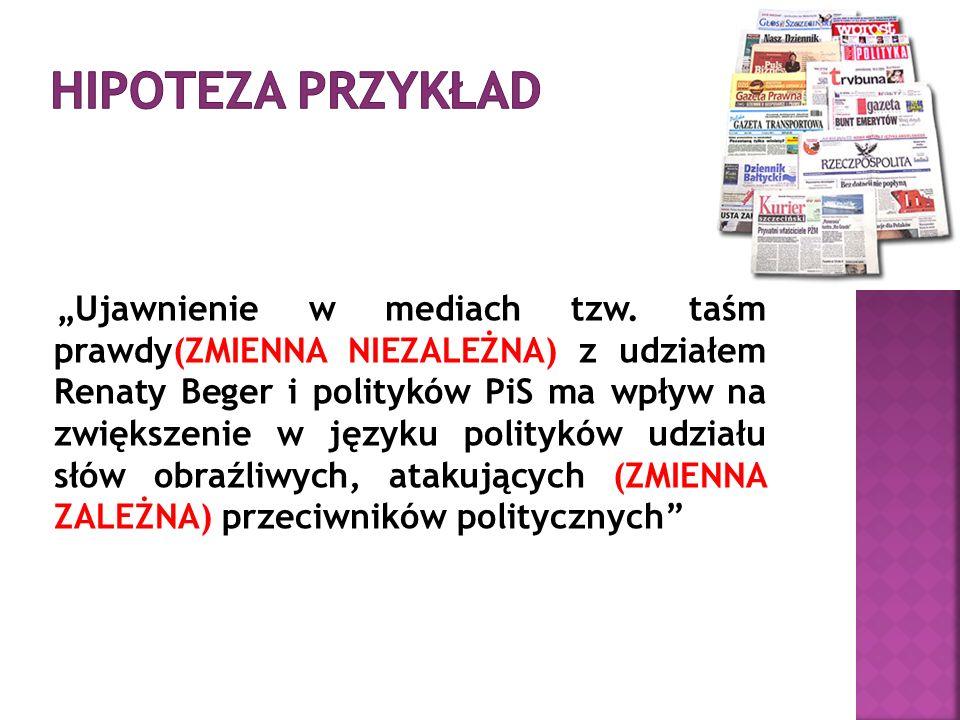 Ujawnienie w mediach tzw. taśm prawdy(ZMIENNA NIEZALEŻNA) z udziałem Renaty Beger i polityków PiS ma wpływ na zwiększenie w języku polityków udziału s