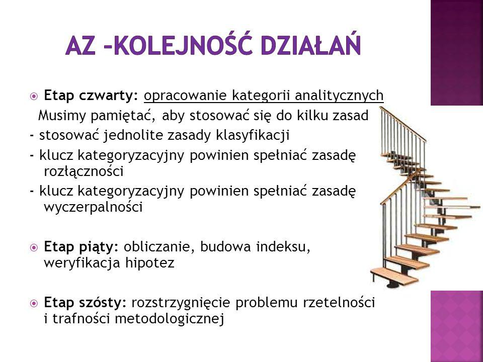 Etap czwarty: opracowanie kategorii analitycznych Musimy pamiętać, aby stosować się do kilku zasad: - stosować jednolite zasady klasyfikacji - klucz k
