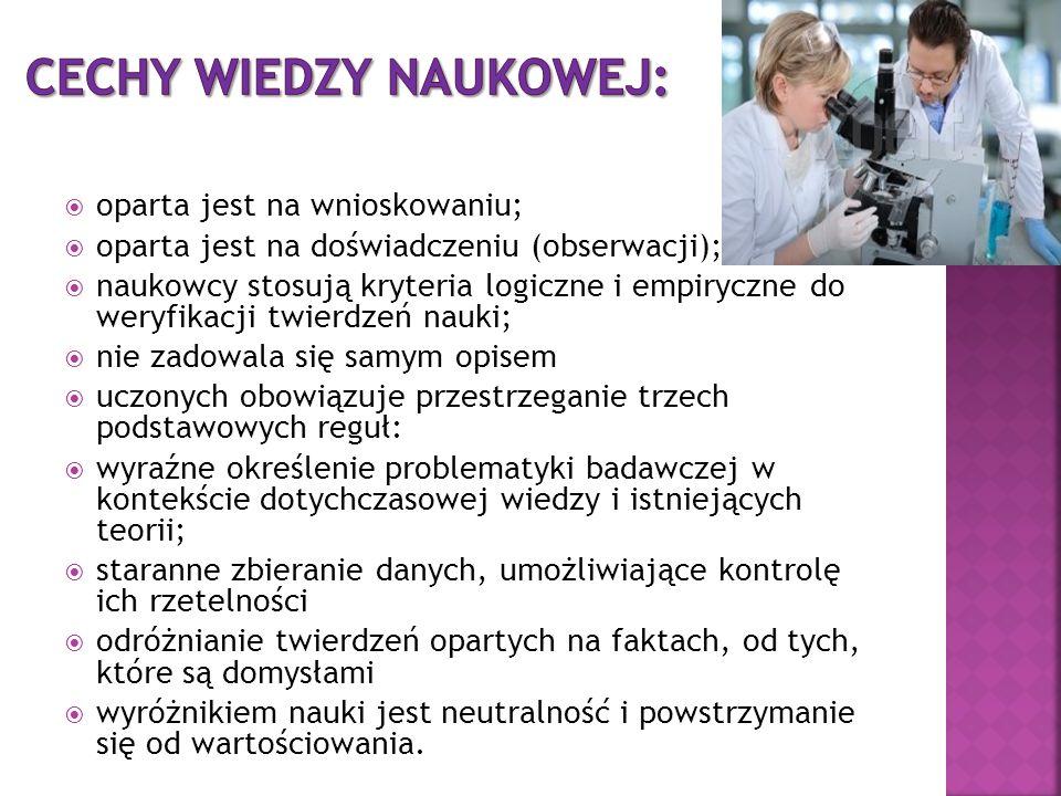 ANKIETA ANONIMOWA Szanowna Koleżanko, Szanowny Kolego.