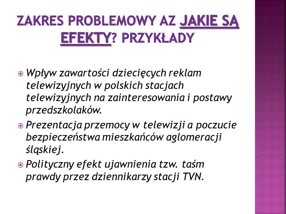 Wpływ zawartości dziecięcych reklam telewizyjnych w polskich stacjach telewizyjnych na zainteresowania i postawy przedszkolaków. Prezentacja przemocy