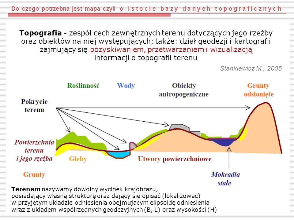 Do czego potrzebna jest mapa czyli o i s t o c i e b a z y d a n y c h t o p o g r a f i c z n y c h Terenem nazywamy dowolny wycinek krajobrazu, posi