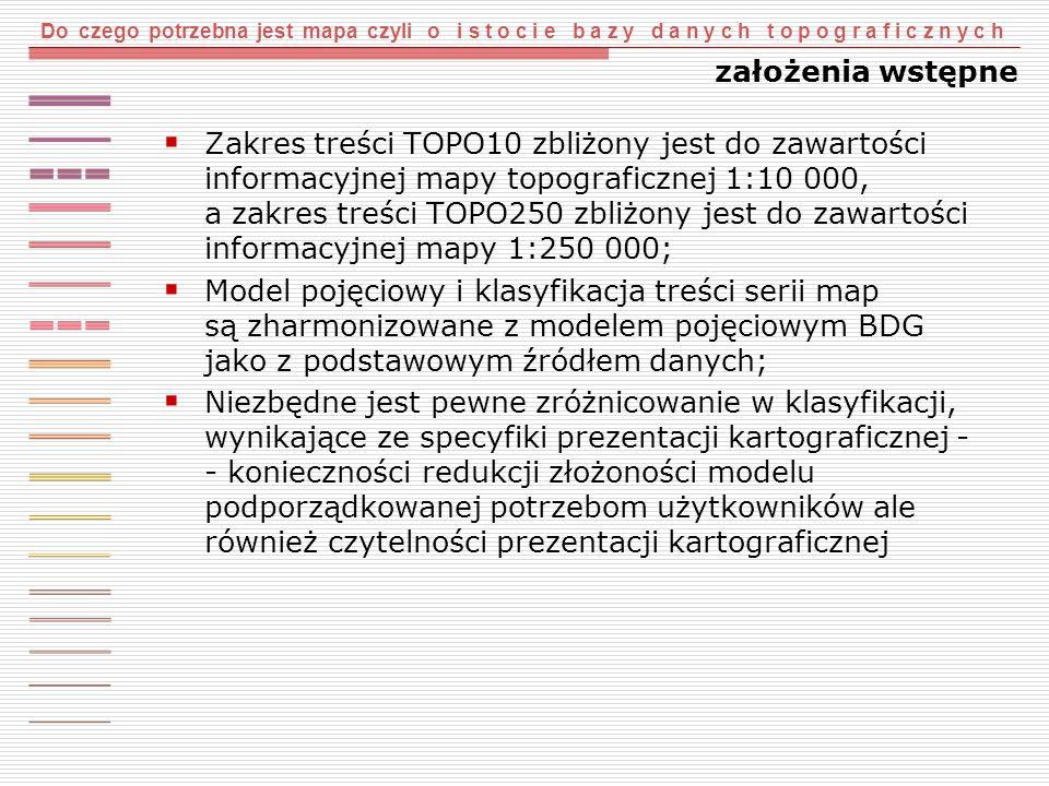 Do czego potrzebna jest mapa czyli o i s t o c i e b a z y d a n y c h t o p o g r a f i c z n y c h http://maps.geoportal.gov.pl/webclient/ przykład wizualizacji TBD