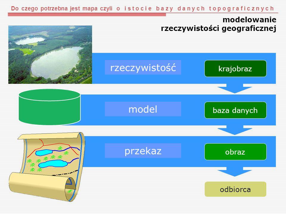 odbiorca baza danych model przekaz rzeczywistość krajobraz modelowanie rzeczywistości geograficznej Do czego potrzebna jest mapa czyli o i s t o c i e b a z y d a n y c h t o p o g r a f i c z n y c h