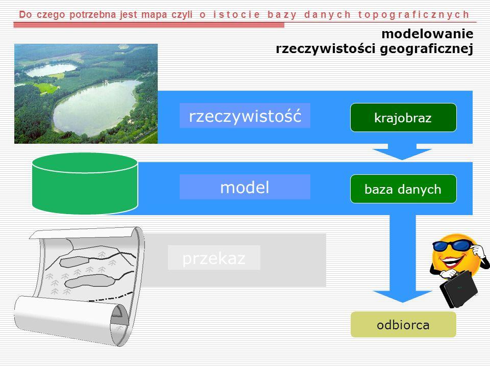odbiorca baza danych model przekaz rzeczywistość krajobraz modelowanie rzeczywistości geograficznej Do czego potrzebna jest mapa czyli o i s t o c i e