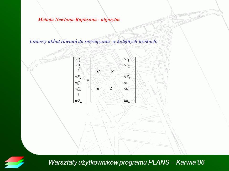 Warsztaty użytkowników programu PLANS – Karwia06 Metoda Newtona-Raphsona - algorytm Liniowy układ równań do rozwiązania w kolejnych krokach: