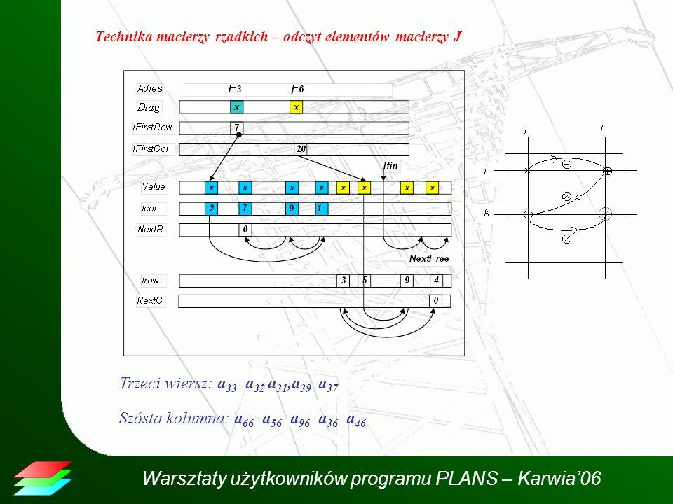 Warsztaty użytkowników programu PLANS – Karwia06 Technika macierzy rzadkich – odczyt elementów macierzy J Trzeci wiersz: a 33 a 32 a 31,a 39 a 37 Szós