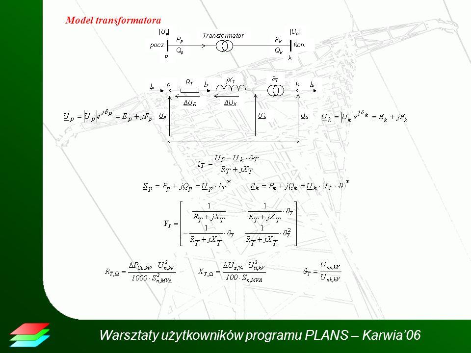 Warsztaty użytkowników programu PLANS – Karwia06 Przykład obliczeń - Schemat sieci Impedancje gałęzi Gałąź Pocz Kon R X BC/2 In Teta - - - Ohm Ohm mkS A(MVA) kV/kV L10 Mik41 Joa41 4.80 67.20 160.0 1600.0 L21A Joa21 Lag21 3.50 29.40 70.0 1600.0 L21B Joa21 Lag21 3.50 29.40 70.0 1600.0 L18 Lag21 Wie21 2.00 16.80 40.0 1600.0 L17A Wie21 Mik21 3.00 25.20 60.0 1600.0 L17B Wie21 Mik21 2.87 38.50 96.6 1600.0 T1A Mik41 Mik21 1.70 45.56 0.0 450.0 1.840 T1B Mik41 Mik21 1.70 45.56 0.0 450.0 1.840 T2A Joa41 Joa21 1.70 45.56 0.0 450.0 1.840 T2B Joa41 Joa21 1.70 45.56 0.0 450.0 1.840