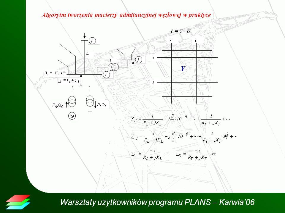 Warsztaty użytkowników programu PLANS – Karwia06 Przykład obliczeń - Macierz Jacobiego dla metody Newtona krok 1 Macierz Jacobiego dla metody Newtona Krok 1 Maks.