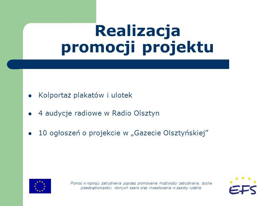 Realizacja promocji projektu Kolportaż plakatów i ulotek 4 audycje radiowe w Radio Olsztyn 10 ogłoszeń o projekcie w Gazecie Olsztyńskiej Pomoc w rozwoju zatrudnienia poprzez promowanie możliwości zatrudniania, ducha przedsiębiorczości, równych szans oraz inwestowania w zasoby ludzkie