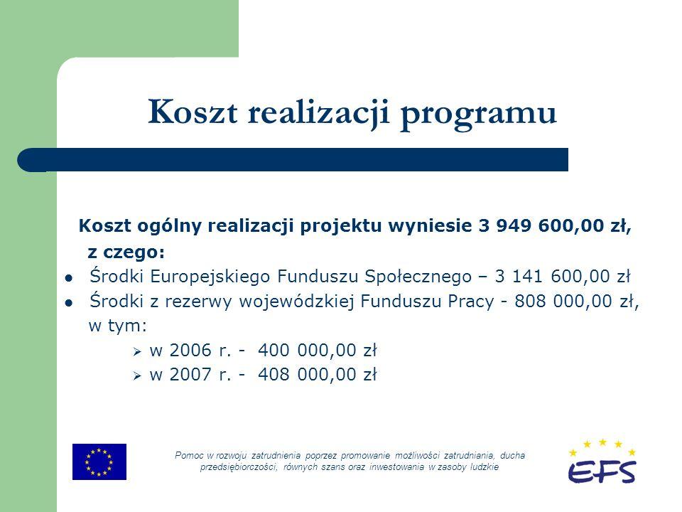 Koszt realizacji programu Koszt ogólny realizacji projektu wyniesie 3 949 600,00 zł, z czego: Środki Europejskiego Funduszu Społecznego – 3 141 600,00 zł Środki z rezerwy wojewódzkiej Funduszu Pracy - 808 000,00 zł, w tym: w 2006 r.