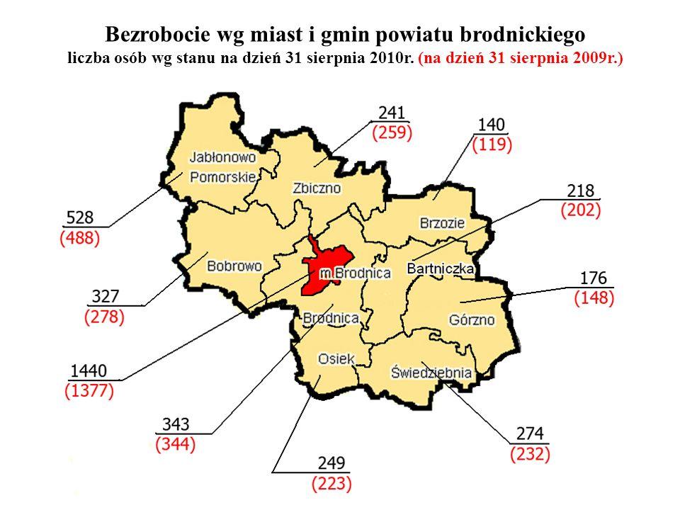 Bezrobocie wg miast i gmin powiatu brodnickiego liczba osób wg stanu na dzień 31 sierpnia 2010r.