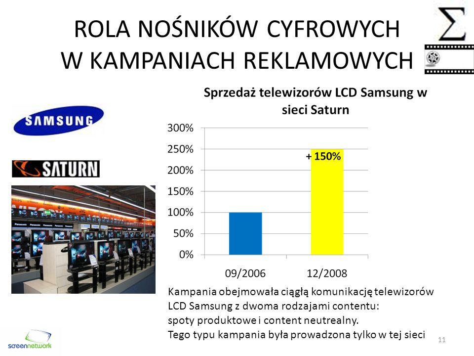 ROLA NOŚNIKÓW CYFROWYCH W KAMPANIACH REKLAMOWYCH 11 Kampania obejmowała ciągłą komunikację telewizorów LCD Samsung z dwoma rodzajami contentu: spoty produktowe i content neutrealny.