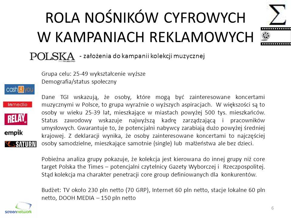 ROLA NOŚNIKÓW CYFROWYCH W KAMPANIACH REKLAMOWYCH - założenia do kampanii kolekcji muzycznej Grupa celu: 25-49 wykształcenie wyższe Demografia/status społeczny Dane TGI wskazują, że osoby, które mogą być zainteresowane koncertami muzycznymi w Polsce, to grupa wyraźnie o wyższych aspiracjach.