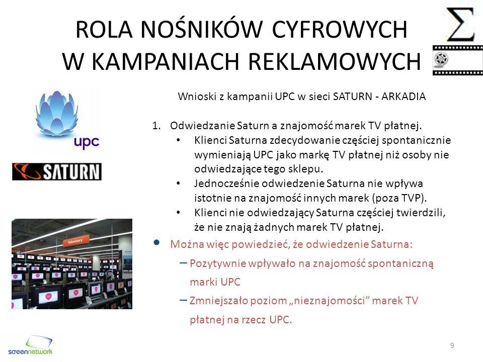 ROLA NOŚNIKÓW CYFROWYCH W KAMPANIACH REKLAMOWYCH Wnioski z kampanii UPC w sieci SATURN - ARKADIA 1.Odwiedzanie Saturn a znajomość marek TV płatnej.
