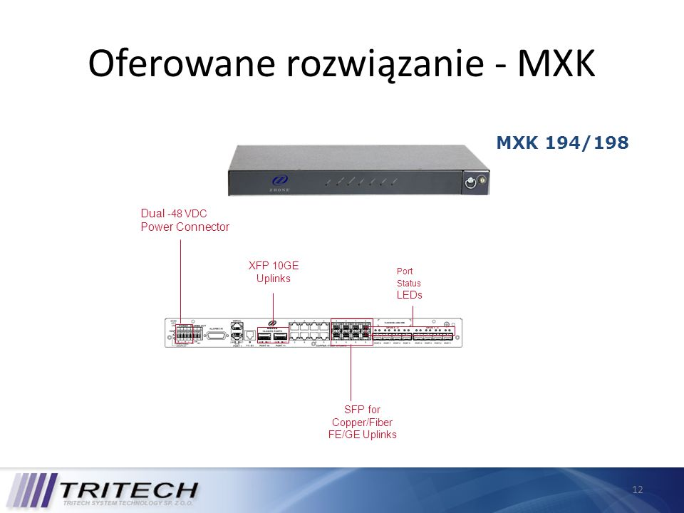 Oferowane rozwiązanie - MXK SFP for Copper/Fiber FE/GE Uplinks Port Status LEDs Dual -48 VDC Power Connector XFP 10GE Uplinks 1U SLMS – MX-194 & MX-19