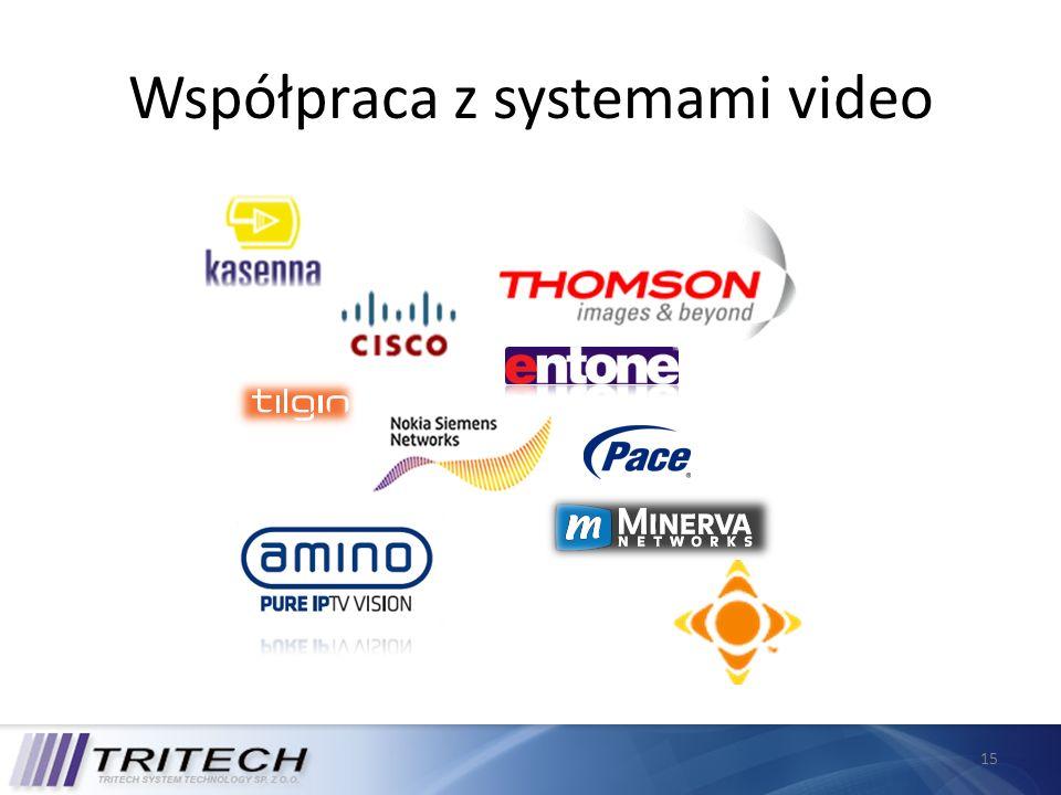 Współpraca z systemami video 15