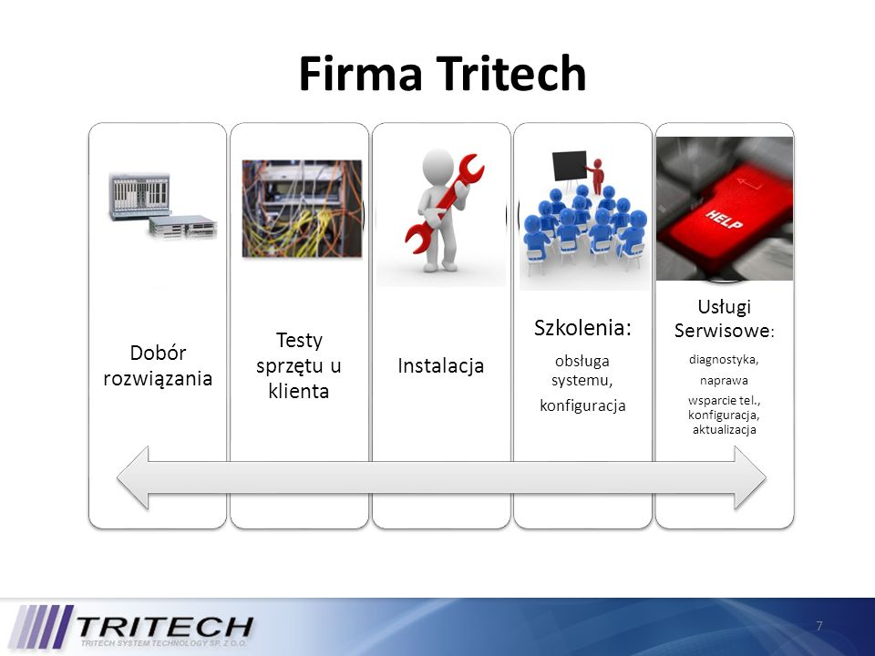 7 Firma Tritech Dobór rozwiązania Testy sprzętu u klienta Instalacja Szkolenia: obsługa systemu, konfiguracja Usługi Serwisowe : diagnostyka, naprawa