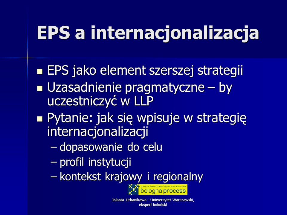 Jolanta Urbanikowa - Uniwersytet Warszawski, ekspert boloński EPS a internacjonalizacja EPS jako element szerszej strategii EPS jako element szerszej strategii Uzasadnienie pragmatyczne – by uczestniczyć w LLP Uzasadnienie pragmatyczne – by uczestniczyć w LLP Pytanie: jak się wpisuje w strategię internacjonalizacji Pytanie: jak się wpisuje w strategię internacjonalizacji –dopasowanie do celu –profil instytucji –kontekst krajowy i regionalny