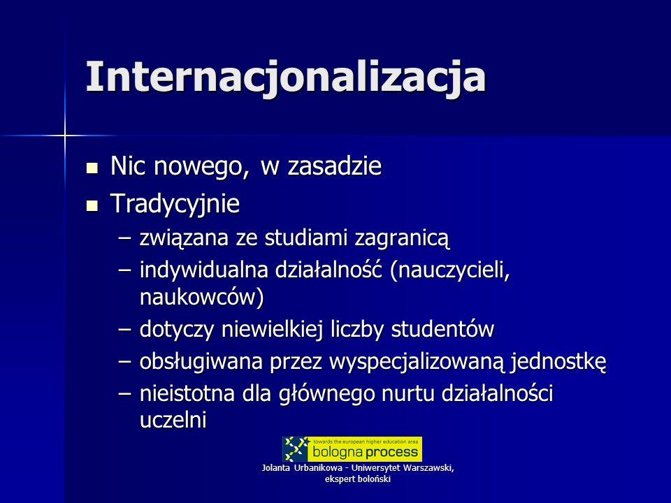 Jolanta Urbanikowa - Uniwersytet Warszawski, ekspert boloński Internacjonalizacja Nic nowego, w zasadzie Nic nowego, w zasadzie Tradycyjnie Tradycyjni