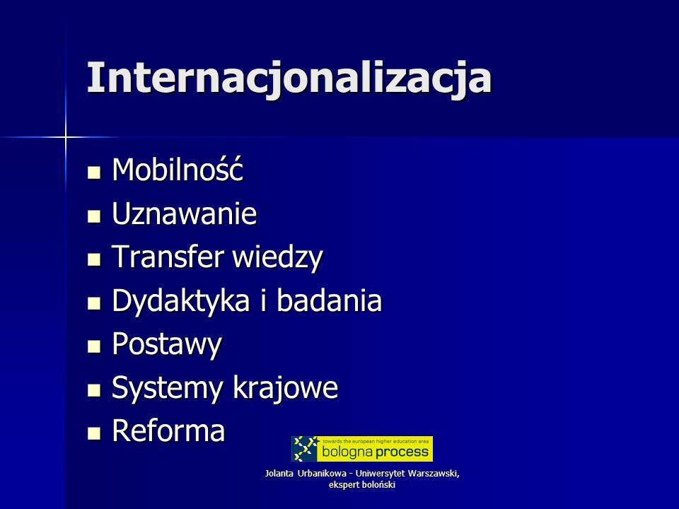 Jolanta Urbanikowa - Uniwersytet Warszawski, ekspert boloński Internacjonalizacja Mobilność Mobilność Uznawanie Uznawanie Transfer wiedzy Transfer wiedzy Dydaktyka i badania Dydaktyka i badania Postawy Postawy Systemy krajowe Systemy krajowe Reforma Reforma
