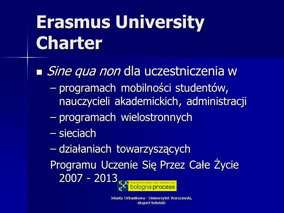 Jolanta Urbanikowa - Uniwersytet Warszawski, ekspert boloński Karta Uczelni Erasmusowej Wyznacza fundamentalne zasady Wyznacza fundamentalne zasady Minimalne wymagania Minimalne wymagania uczestnictwa w projektach w ramach Programu Uczenie się przez całe życie