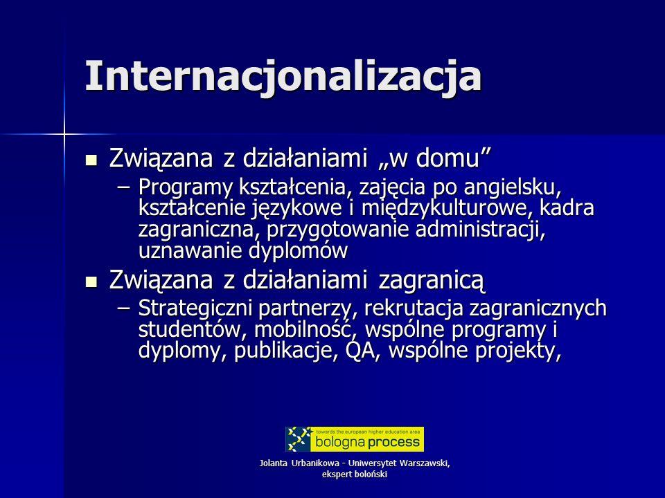 Jolanta Urbanikowa - Uniwersytet Warszawski, ekspert boloński Internacjonalizacja Związana z działaniami w domu Związana z działaniami w domu –Program